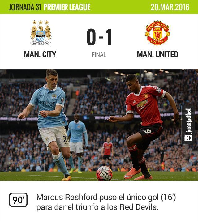 Con gol de Marcus Rashford el United se llevó el derby de Manchester