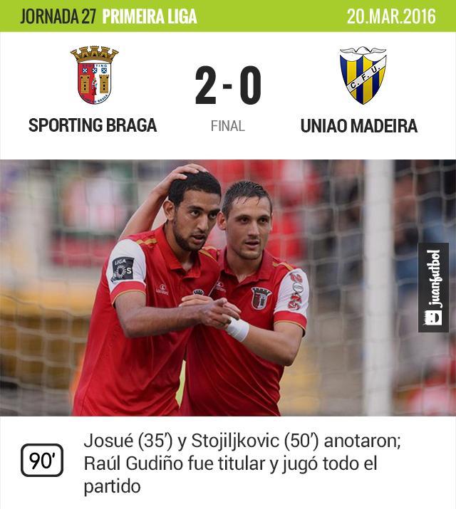 El mexicano poco pudo hacer para salvar el resultado del Madeira.