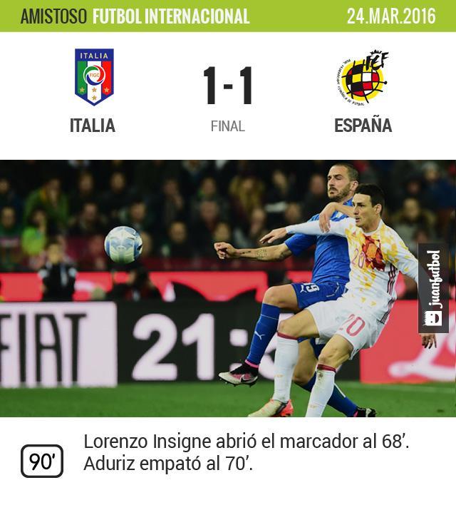 Italia y España empatan con goles de Insigne y Aduriz.