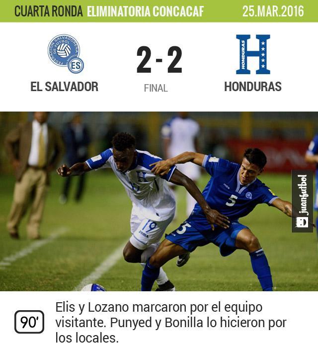 El Salvador rescató el empate frente a Honduras