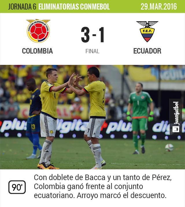 Bacca festejando una de las anotaciones que realizó en el encuentro vs Ecuador