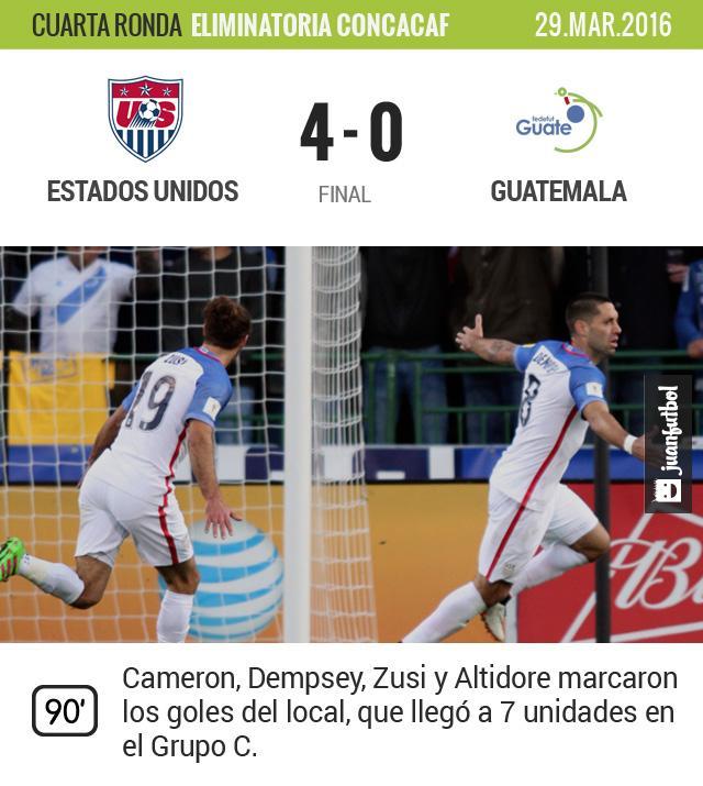 Estados Unidos logró una victoria contundente sobre Guatemala