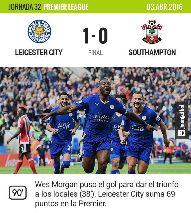 Wes Morgan festeja el gol con el que dio el triunfo al Leicester City en casa. Suman 69 puntos; son el primer lugar.