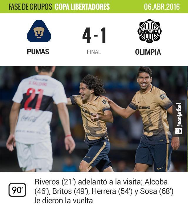 Con este triunfo, Pumas califica a los octavos de final de la Copa Libertadores.