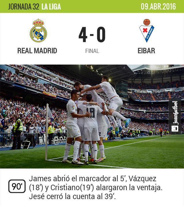 El Real Madrid golea al Eibar en casa.