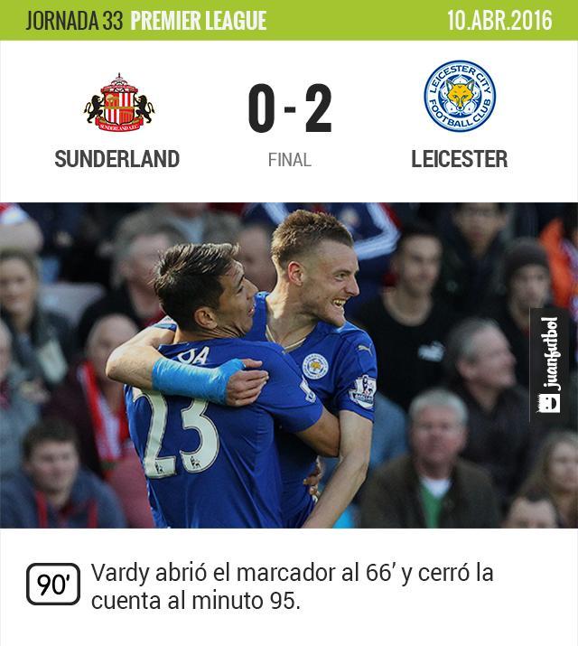 Con doblete de Vardy, el Leicester se acerca al título de la Premier League