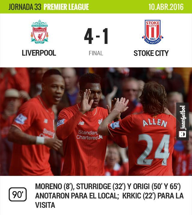 Liverpool se impone al Stoke City 4-1, Origi marca doblete.