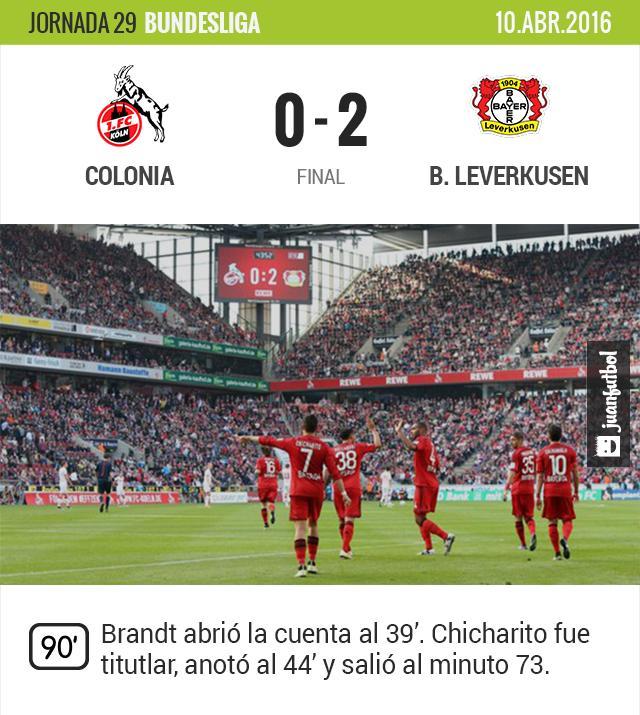 El Bayer se queda con el clásico ante el Colonia con gol de Chicharito.