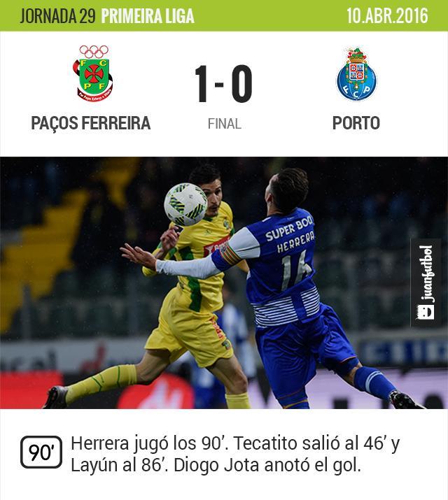 Los mexicanos del Porto no pueden de visita.