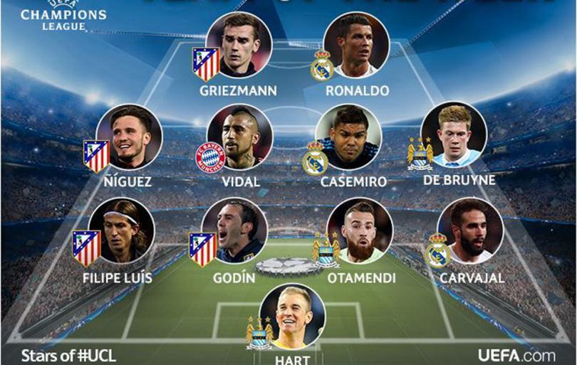 Equipo de la semana de la Champions League.