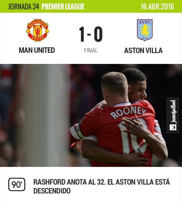 El ManU hundió más al Aston Villa en la Premier League