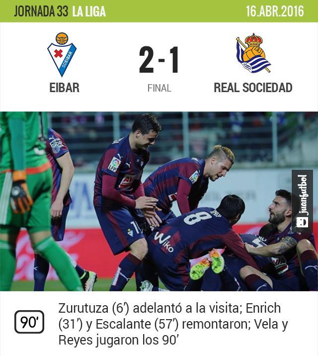 El Eibar consiguió un importante triunfo sobre la Real Sociedad de Carlos Vela y Diego Reyes.