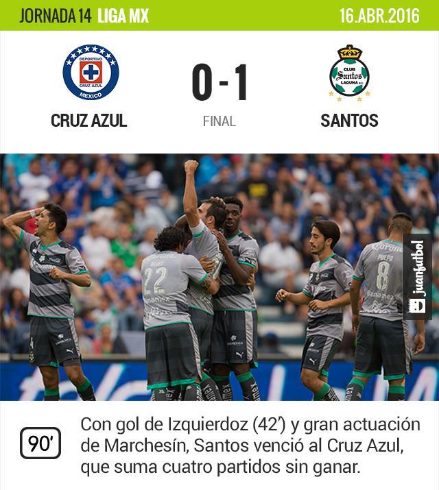 Santos venció al Cruz Azul con gol de Izquierdoz y una gran actuación de Marchesín