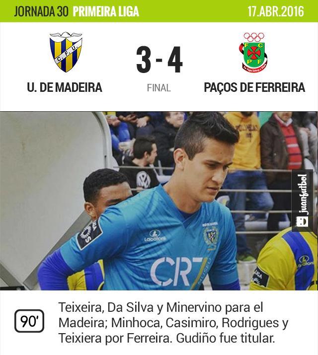 Guiño fue titular pero no pudo evitar la derrota del Madeira ante Paços de Ferreira