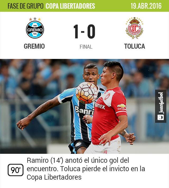Toluca pierde el invicto en la Libertadores