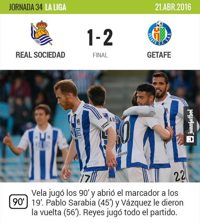La Real pierde en casa frente al Getafe. Carlos Vela anotó.