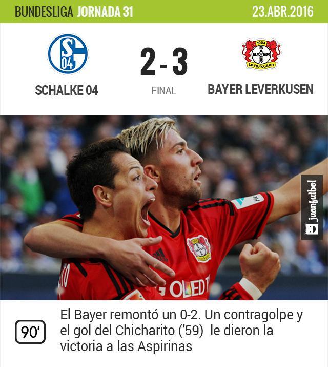 El Bayer 04 Leverkusen le ganó al Schalke 04.