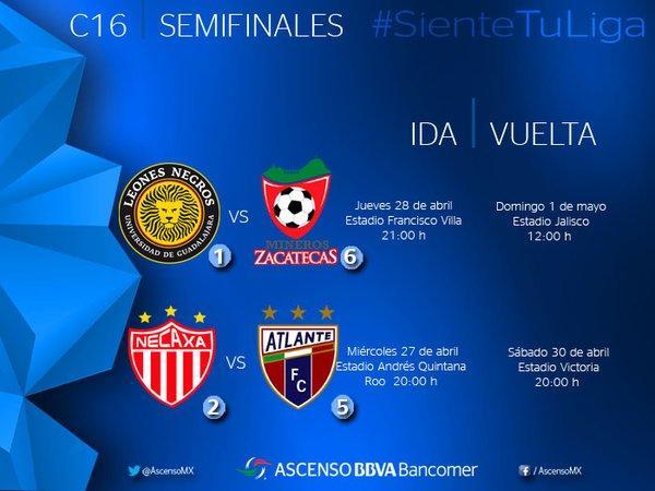 Listos los horarios de las semifinales del Ascenso MX.