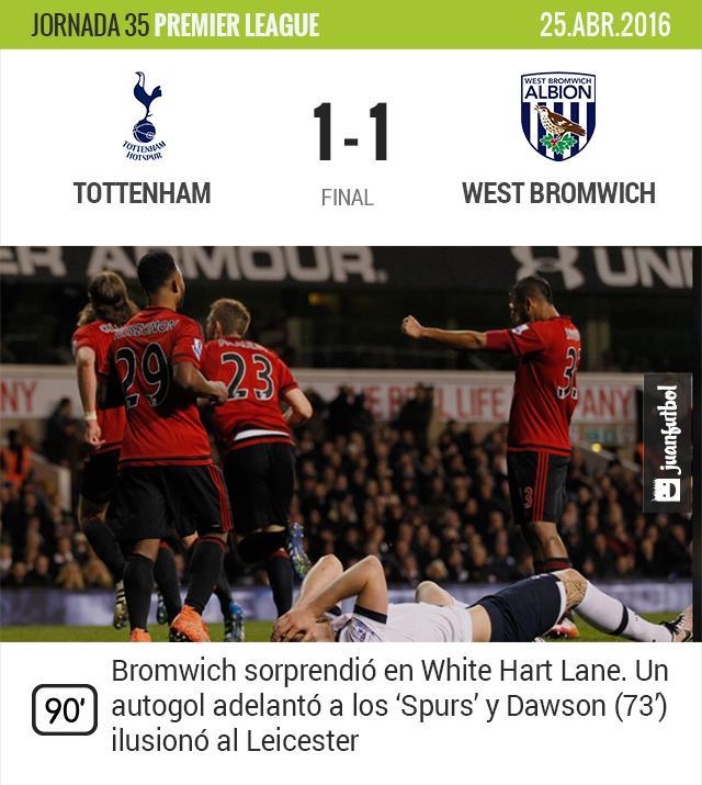 El Tottenham empató en casa.