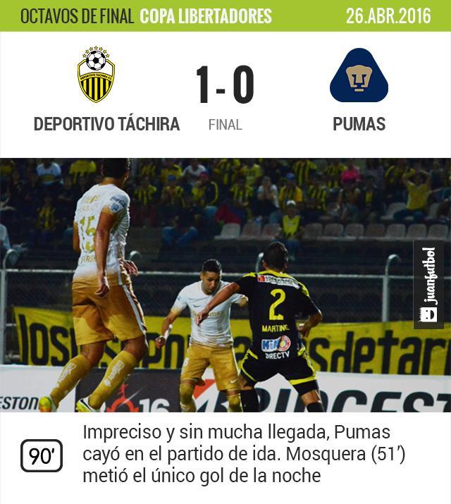 Pumas no pudo en Venezuela.