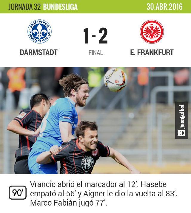 El Eintracht vence al Darmstadt que falló un penal. Fabián jugó 77 minutos.