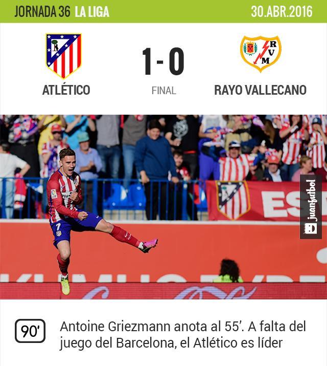 Griezmann le dio la victoria al Atlético de Madrid frente al Rayo Vallecano