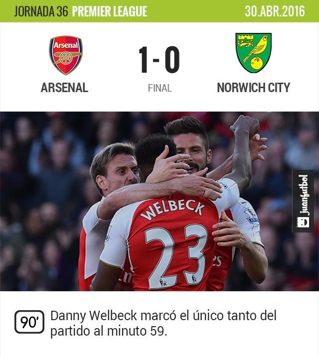 El Arsenal suma tres puntos y pelea por puestos de Champions.