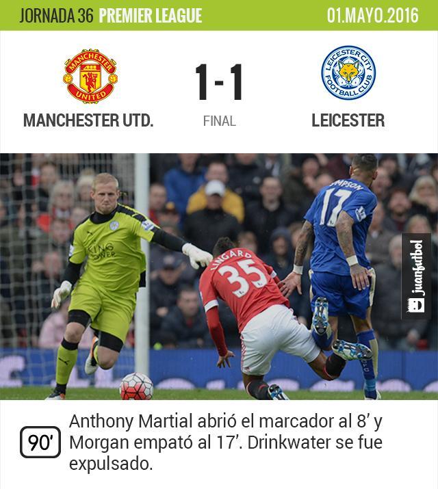 Leicester no puede ante el Manchester United y posterda el campeonato.