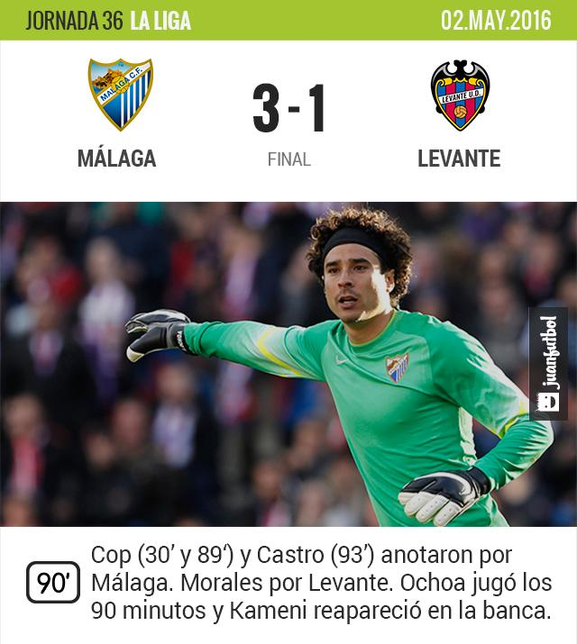 Ochoa y el Málaga envían a Levante al descenso.