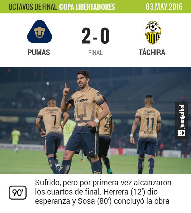 Pumas está en cuartos de final.
