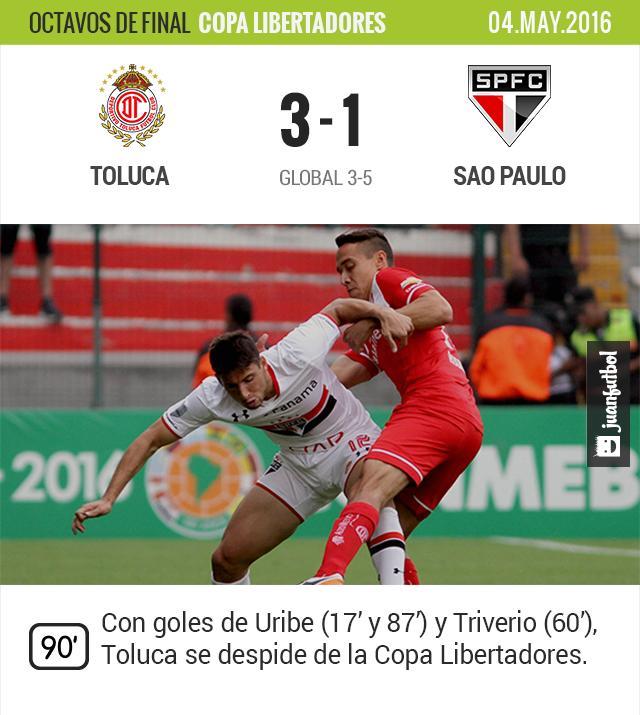 Toluca se despide de la Libertadores