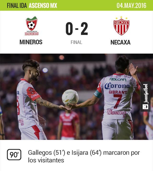 Necaxa sacó un triunfo fundamental de Zacatecas. Puede perder hasta por un gol y ser Campeón.