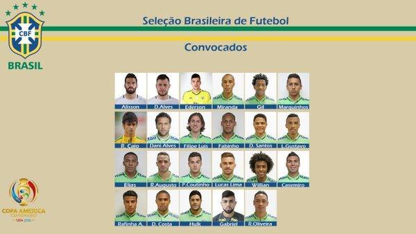 La lista de los convocados para la Copa América de Brasil