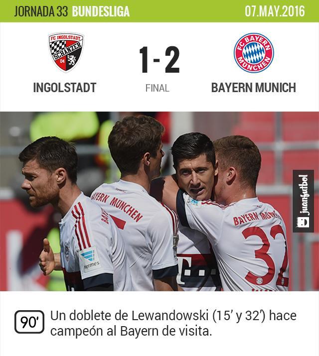 El Bayern se proclama campeón de la Bundesliga con doblete de Lewandowski de visita.