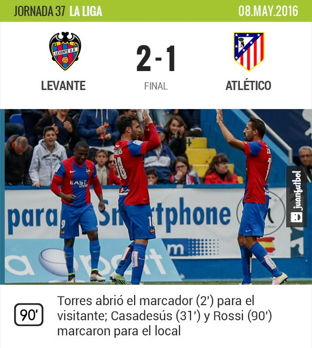 Levante le da la vuelta al Atlético de Madrid 2-1. Los colchoneros son terceros.