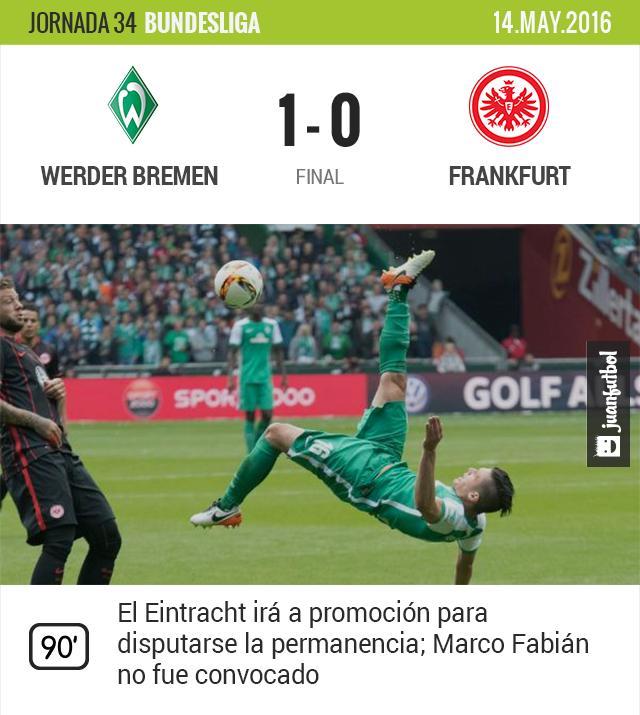 El Frankfurt no pudo ganar.