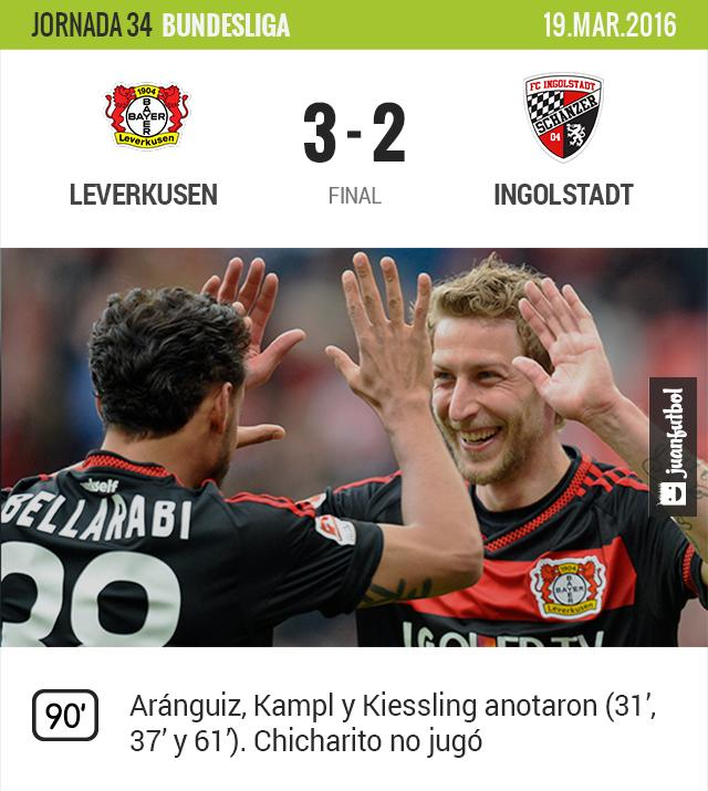 LEverkusen ganó 3-2 al Ingolstadt