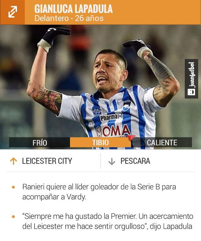 Leicester City quiere al goleador de la Serie B, Lapadula