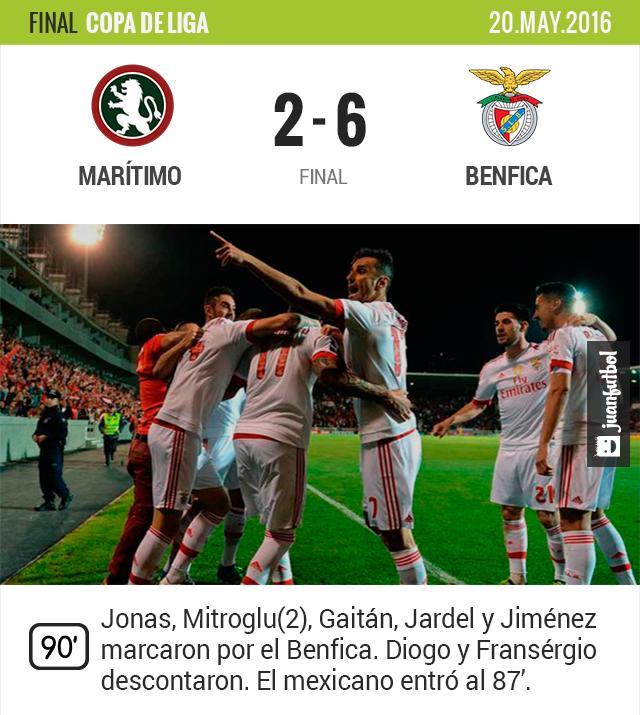 El Benfica se corona campeón de Copa de Liga con goleada y gol de Jiménez.