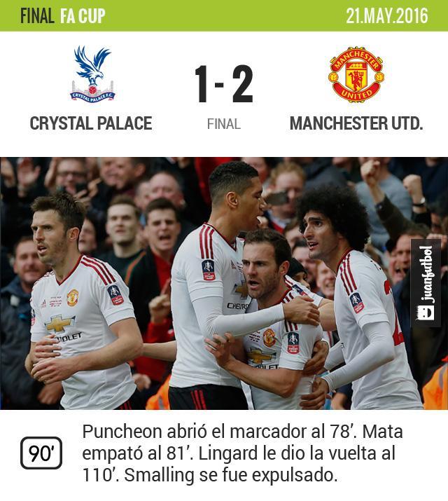 El Manchester United se proclama campeón de la FA Cup en tiempo extra.
