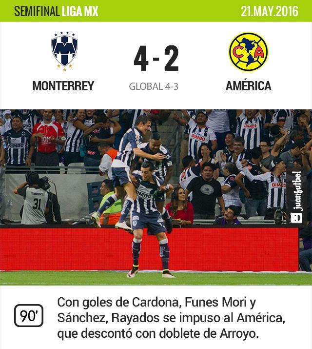 Monterrey se impuso al América y está en la final de la Liga MX