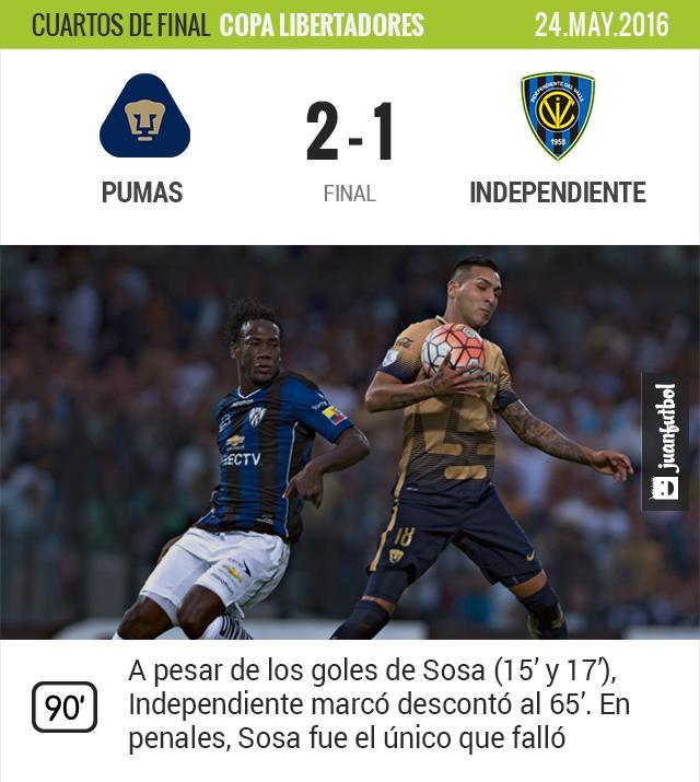 Pumas cayó en cuartos de final