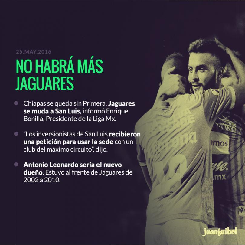 Jaguares no existirá más, San Luis tendrá equipo de Primera División.