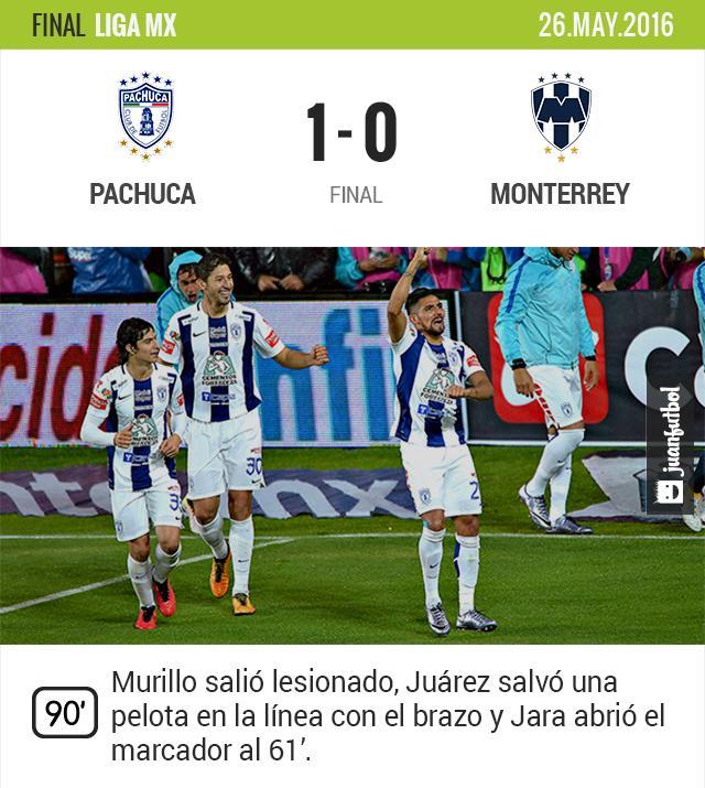 El gol de Jara le da ventaja a Pachuca para la vuelta en Monterrey.
