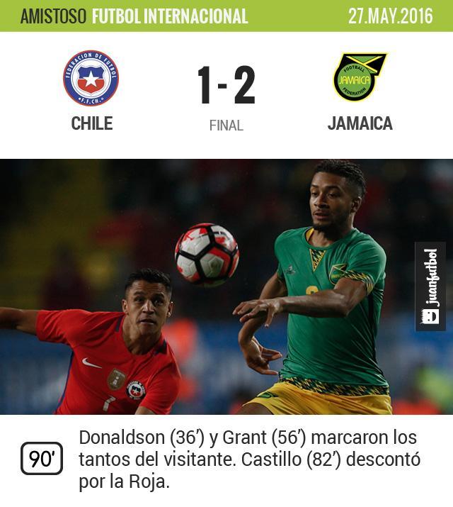 Jamaica dio una sorpresa mayúsucla al derrotar a Chile en Viña del Mar