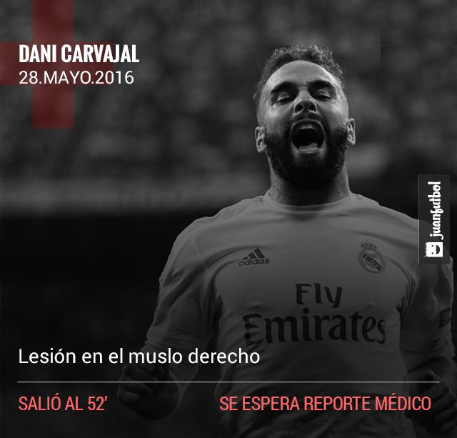 Carvajal sale de cambio en la final por lesión