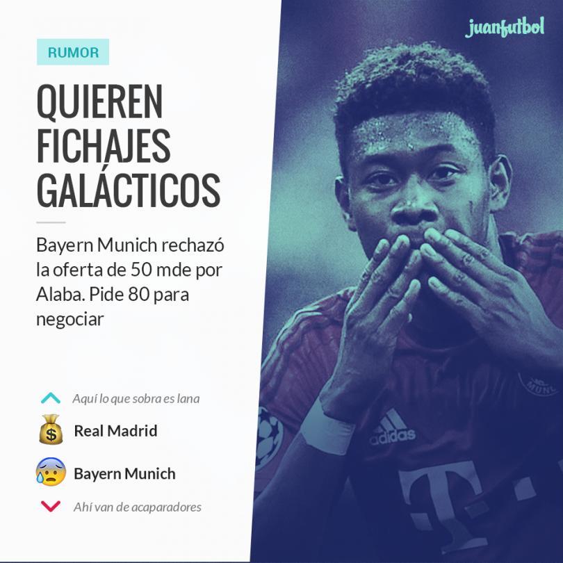 Bayern Munich le pidió 80 millones de euros a Madrid por Alaba