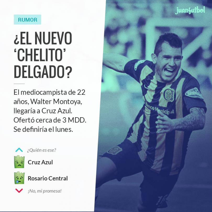 Walter Montoya, futbolista de Rosario Central suena para llegar a Cruz Azul por menos de 3 MDD.