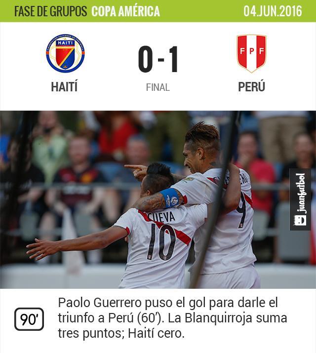 Perú se impuso a Haití con gol de Guerrero