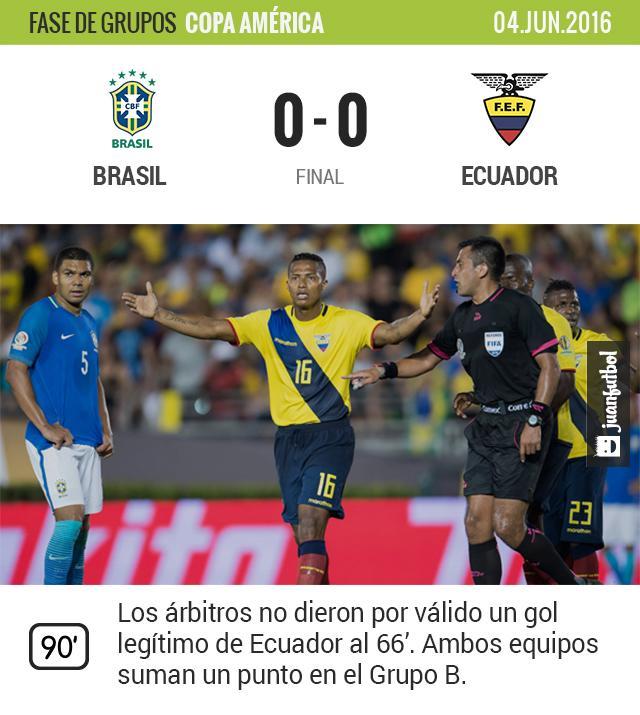 Ecuadro y Brasil no se hicieron daño